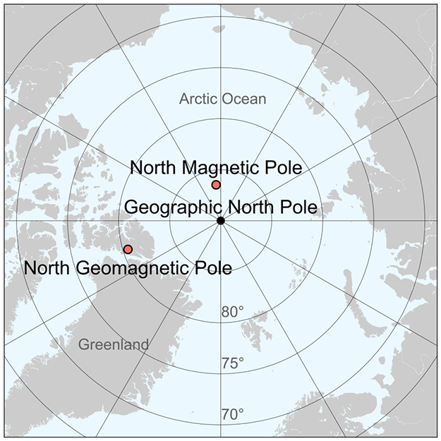 Earth's Geographic & Magnetic North Poles